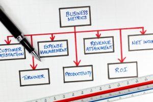 proCFO-org-chart
