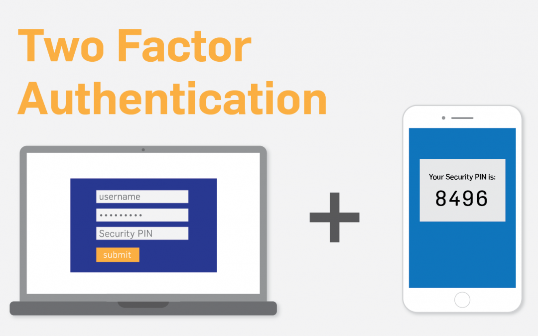 Two-step Authentication – What is it and why use it?